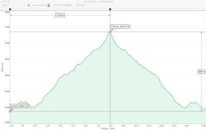 GPS-Profil-lac-des-dix-rosablanche.jpg